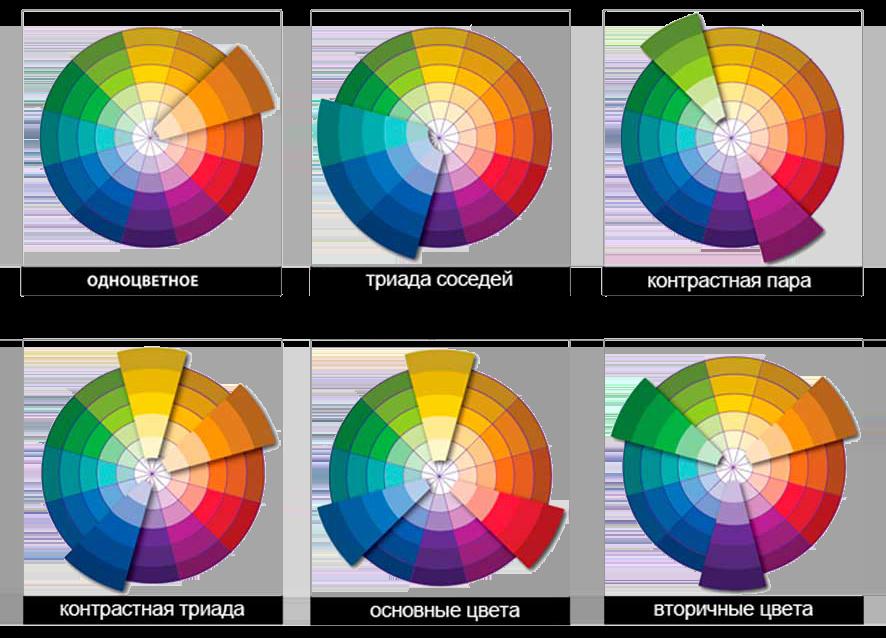 تركيبات الألوان في التصميم