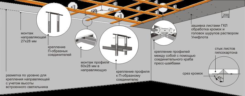схема крепежей для изоляции потолка
