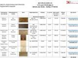 Ведомость подбора мебели, материалов