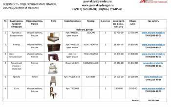 Подбор мебели и материалов.