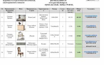 Комплектация объекта мебелью, материалами.