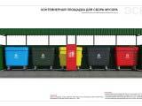 Контейнерные площадки для сбора мусора
