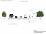 Поперечный профиль благоустройства пешеходной вело дорожки и проезжей части