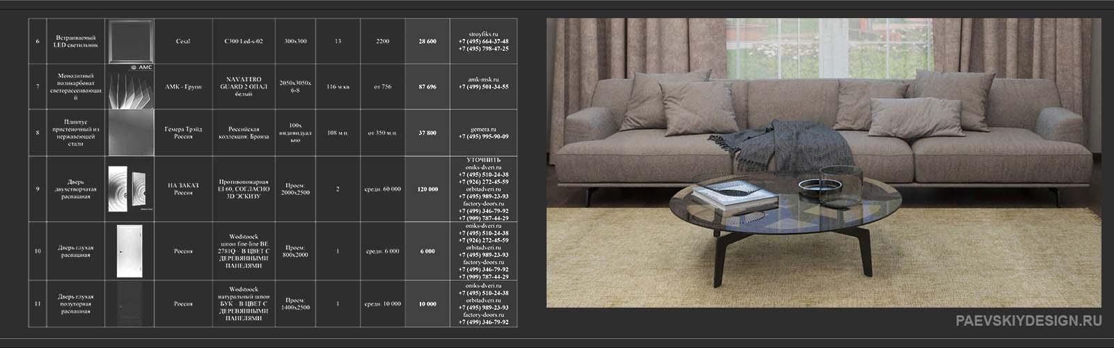 Подбор мебели, материалов, декора - Комплектация объекта