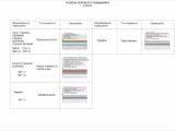 Разрезы полов - спецификация напольных покрытий
